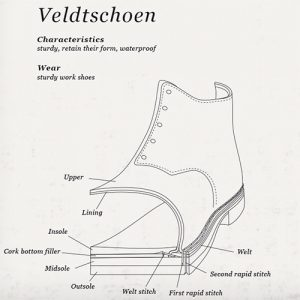 Lavorazione Veldtschoen